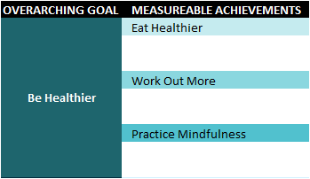 experiential goals, experiential marketing, creative marketing